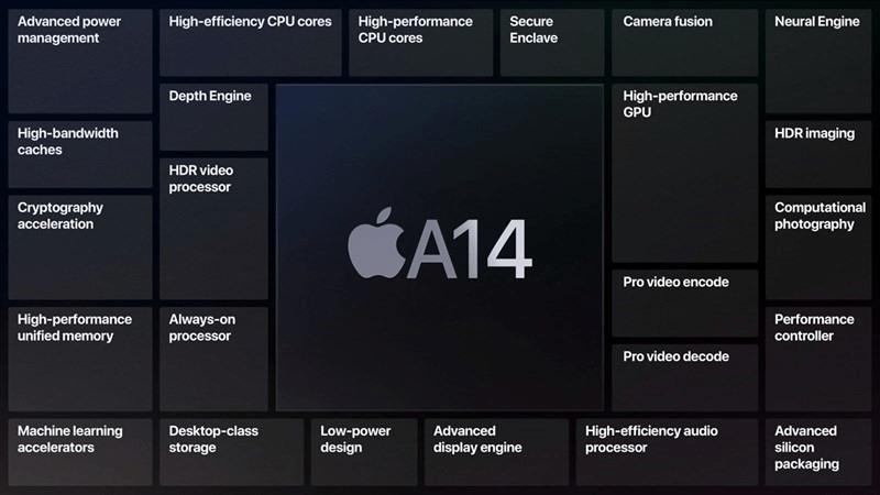 Chip A14 được sử dụng trên iPhone 12